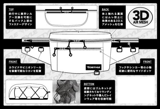 DSTYLE Sling Tackle Bag ver001詳細