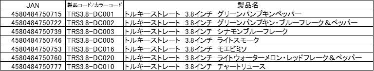 トルキーストレート3.8インチ [TORQUEE STRAIGHT 3.8inch]詳細