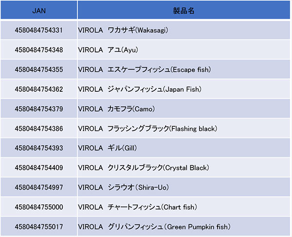 VIROLA(ヴィローラ)2.8インチ詳細