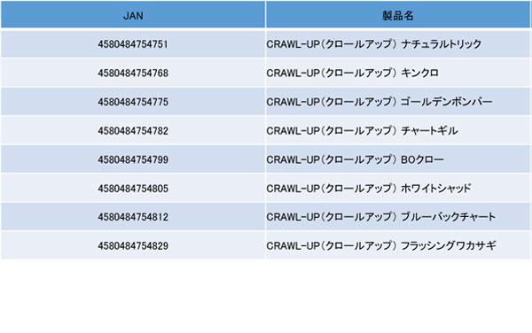 CRAWL-UP(クロールアップ)詳細