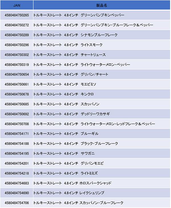 トルキーストレート4.8インチ[TORQUEE STRAIGHT 4.8inch]詳細