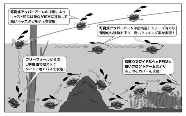 D-SPIKER (ディースパイカー)詳細