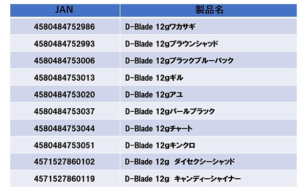 D-BLADE(ディーブレード)詳細