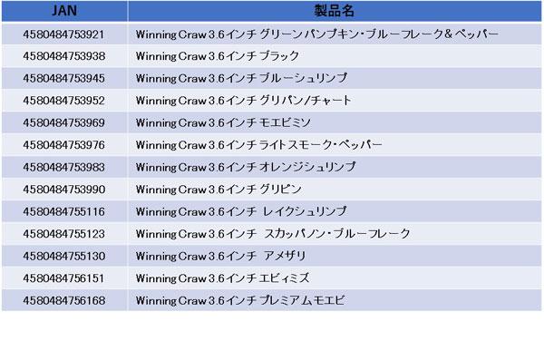 Winning Craw 3.6inch(ウイニング クロー 3.6インチ )詳細
