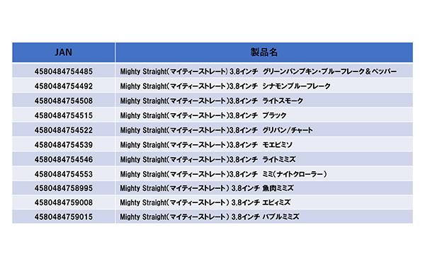 Mighty Straight 3.8inch(マイティーストレート3.8インチ)詳細