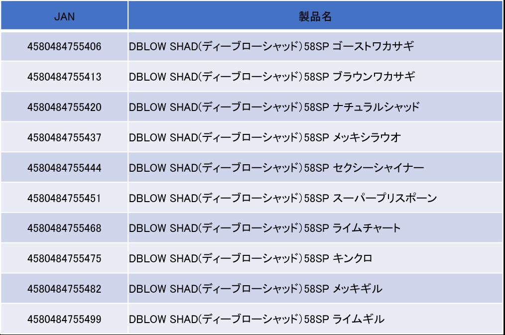 DBLOW SHAD 58SP(ディーブローシャッド)詳細