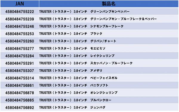 TRUSTER 3.8inch(トラスター3.8インチ)詳細