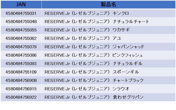 RESERVE Jr.(レゼルブジュニア)詳細