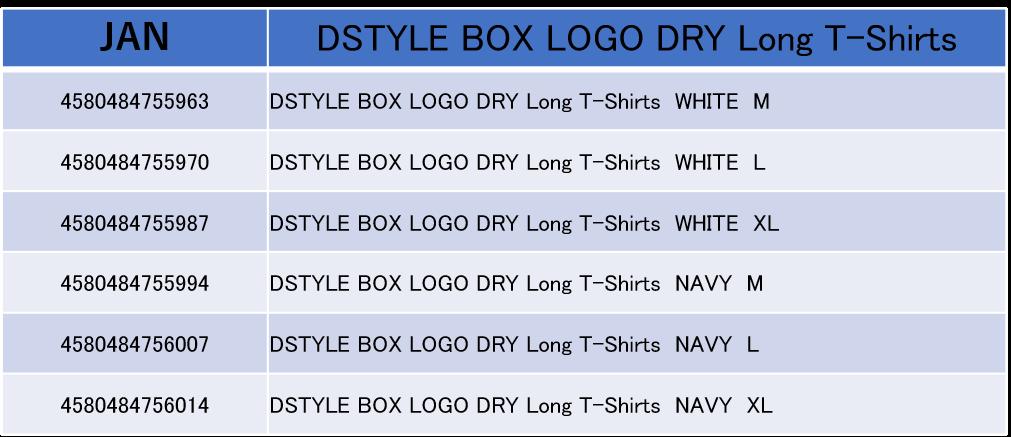 BOX LOGO DRY Long T-Shirts(2019年8月発売予定)詳細