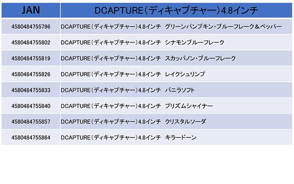 DCAPTURE4.8インチ(ディキャプチャー4.8)詳細