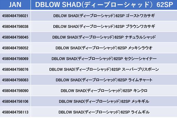 DBLOW SHAD 62SP(ディーブローシャッド)詳細