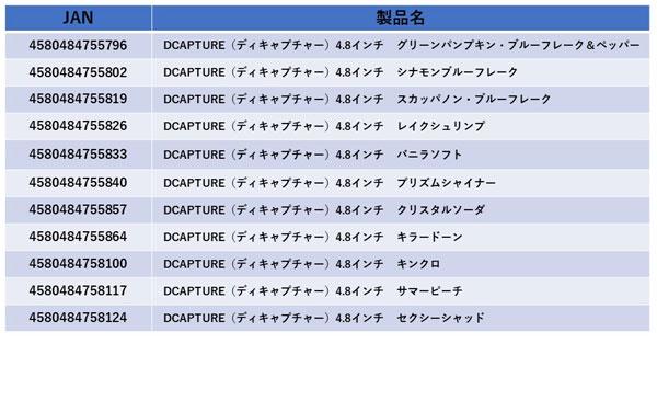 DCAPTURE 4.8inch(ディキャプチャー4.8インチ)詳細