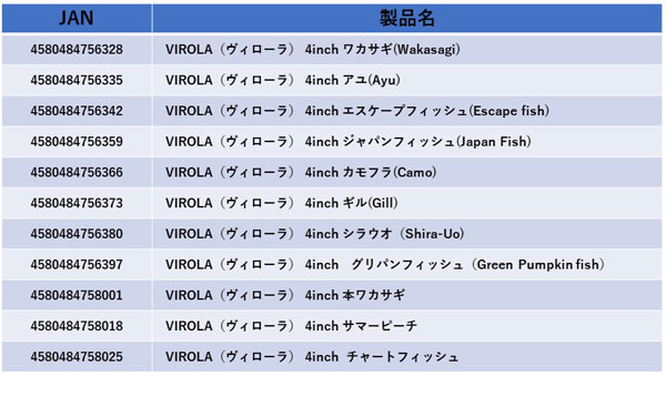 VIROLA(ヴィローラ)4 inch(インチ)詳細