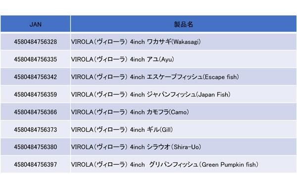 VIROLA(ヴィローラ)4インチ詳細