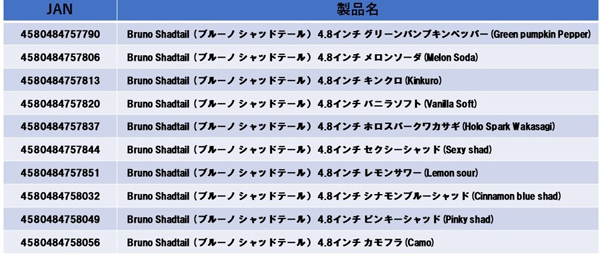 Bruno Shadtail 4.8″(ブルーノ シャッドテール4.8″)詳細