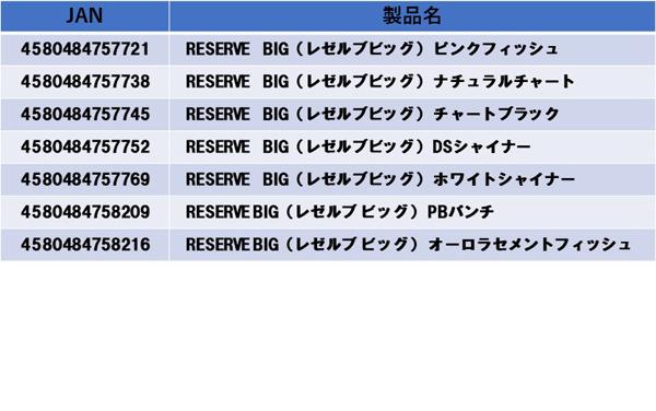 RESERVE BIG(レゼルブ ビッグ)詳細