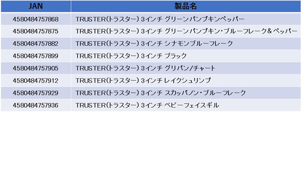 TRUSTER(トラスター) 3 inch(インチ)詳細