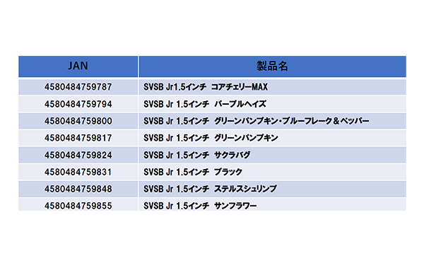 SVSB Jr(スーパーバイブシンキングバグ ジュニア)詳細