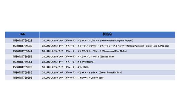 GILLUULA 2.5inch(ギルーラ 2.5インチ)詳細